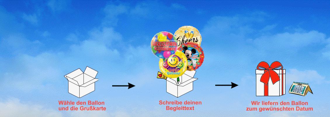 Ballongrüsse