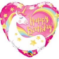 Happy Birthday einhorn